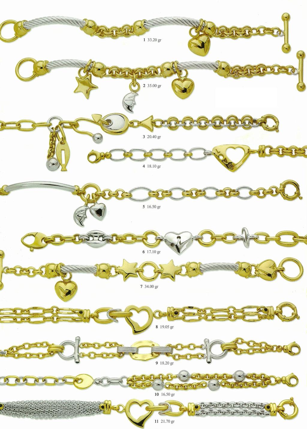 златни гривни синджирни
